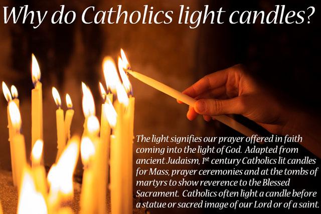 altar.jpg & Why Do Catholics Do That?